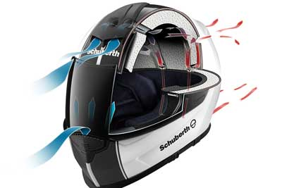 Schuberth-S2-Ventilation