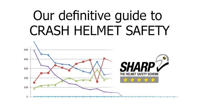 definitive-guide-to-crash-helmet-safety