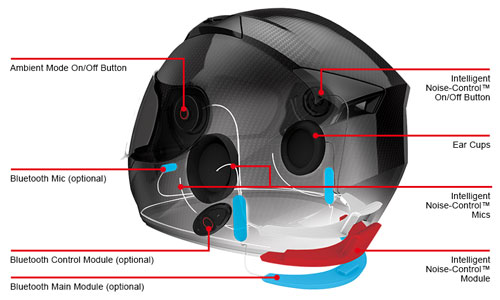 ena-Smart-Helmet_diagram
