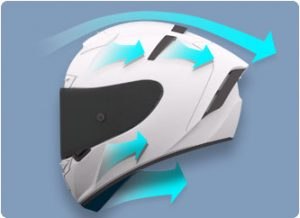 Shoei-X-spirit-III-Aerodynamics