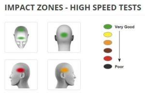 MT atom SV 8_5ms impact test result