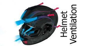 all about motorcycle helmet ventilation