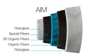 Shoei AIM helmet technology