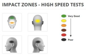 spada reveal sharp 8.5 ms helmet test score